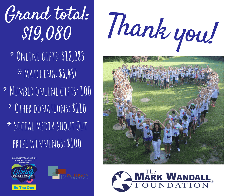 2018 Giving Challenge | The Mark Wandall Foundation